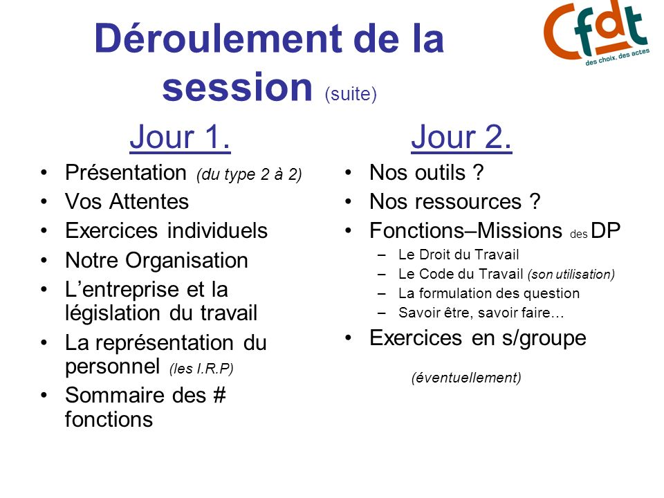 Déroulement de la session (suite)