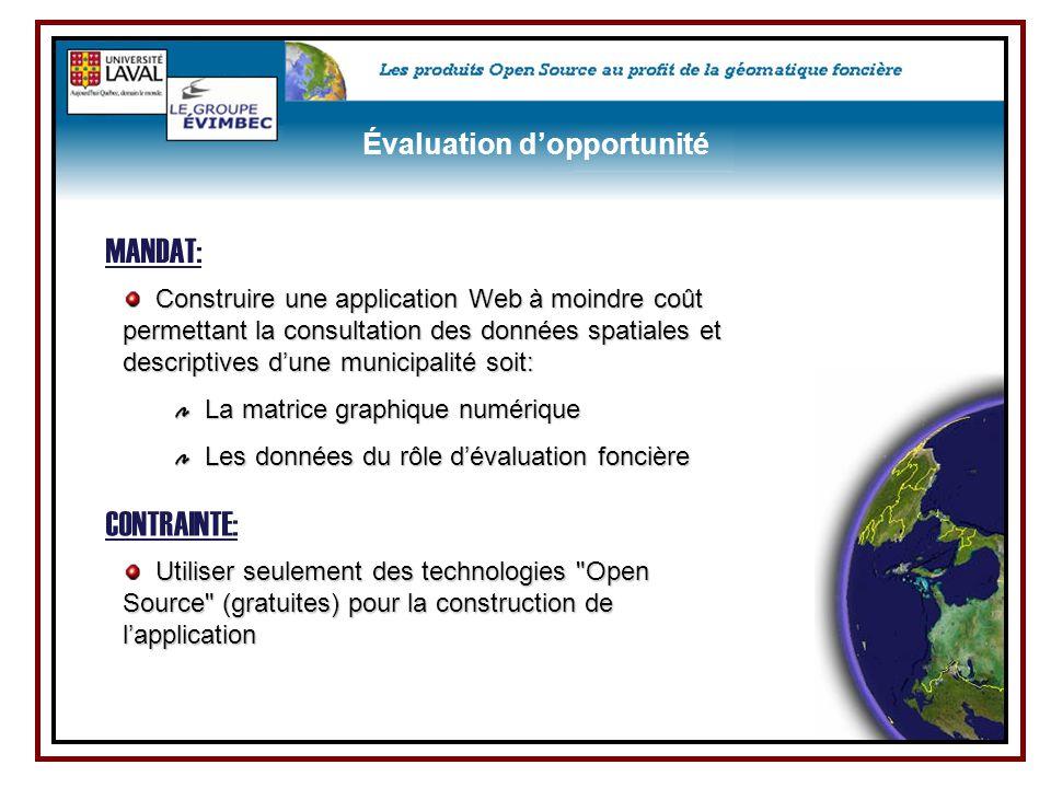 MANDAT: CONTRAINTE: Évaluation d'opportunité