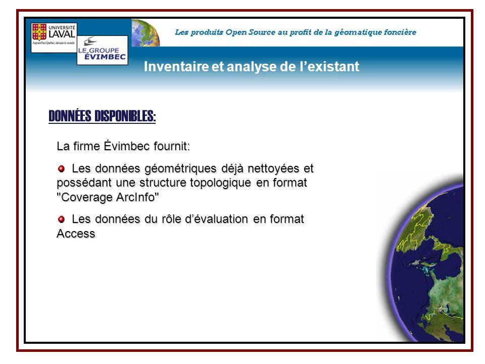 DONNÉES DISPONIBLES: Inventaire et analyse de l'existant