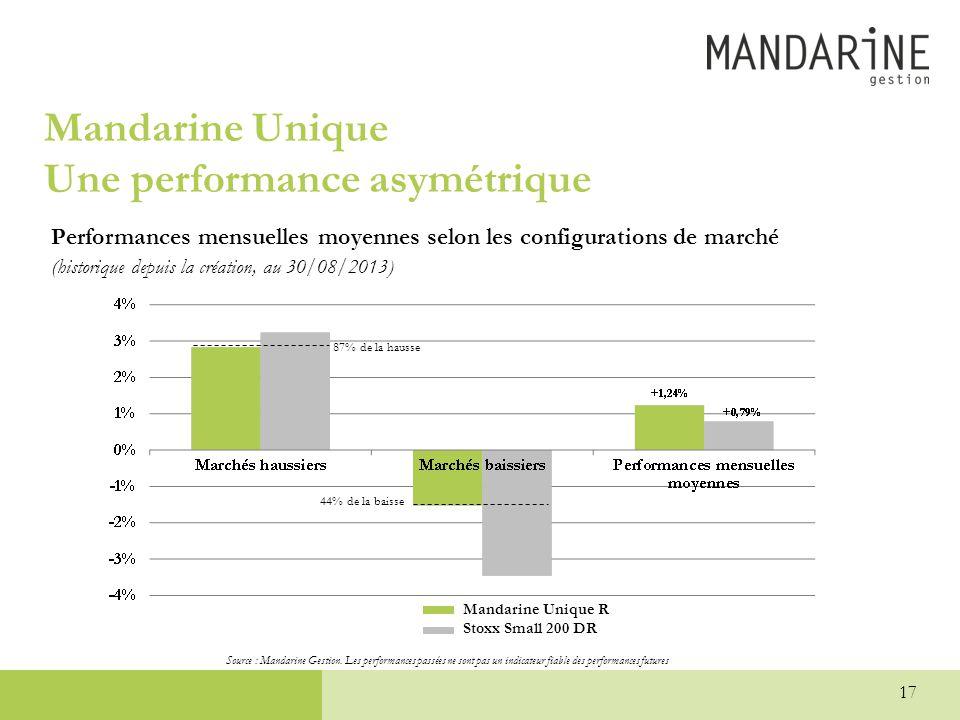 Mandarine Unique Une performance asymétrique