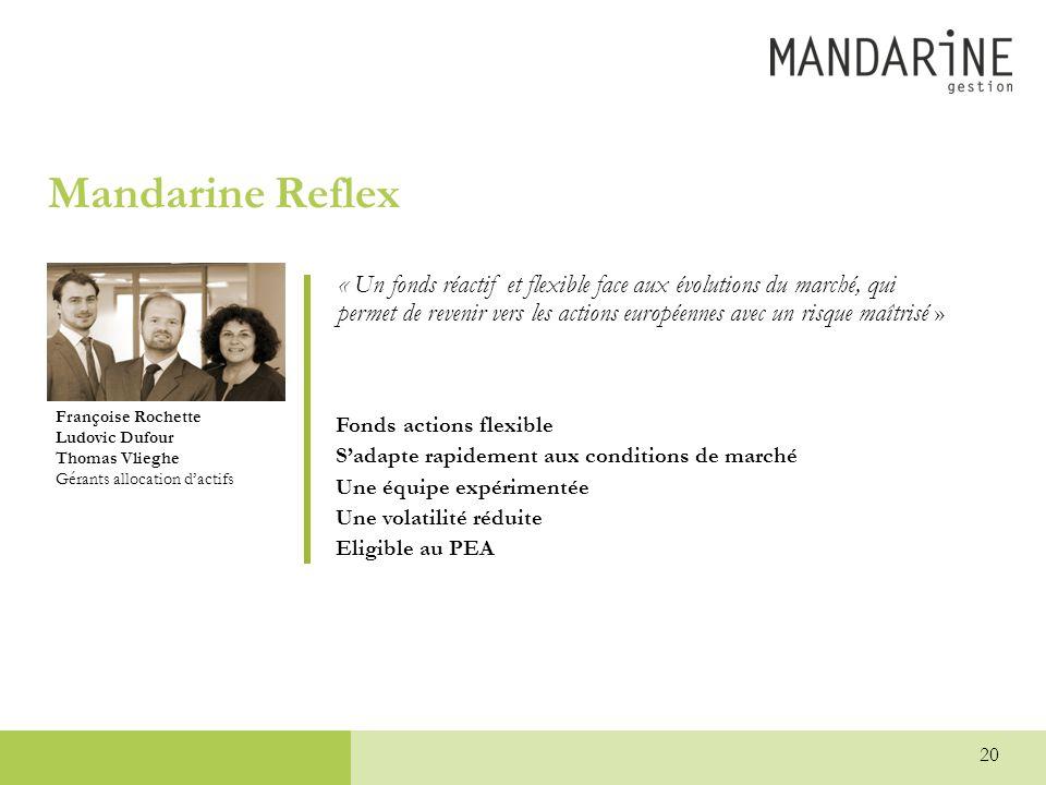 Mandarine Reflex