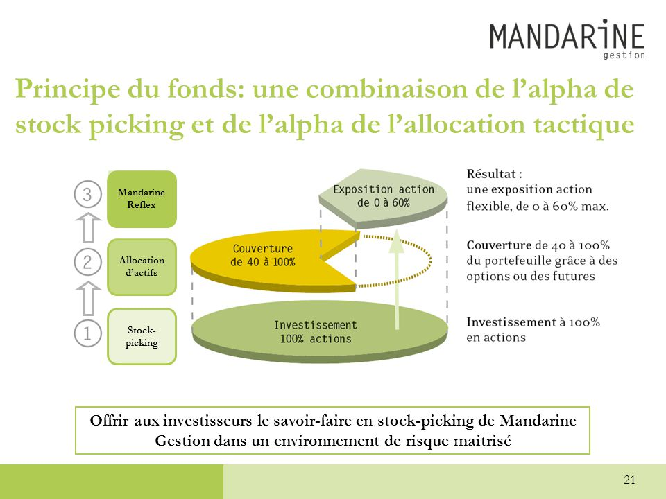 Principe du fonds: une combinaison de l'alpha de stock picking et de l'alpha de l'allocation tactique