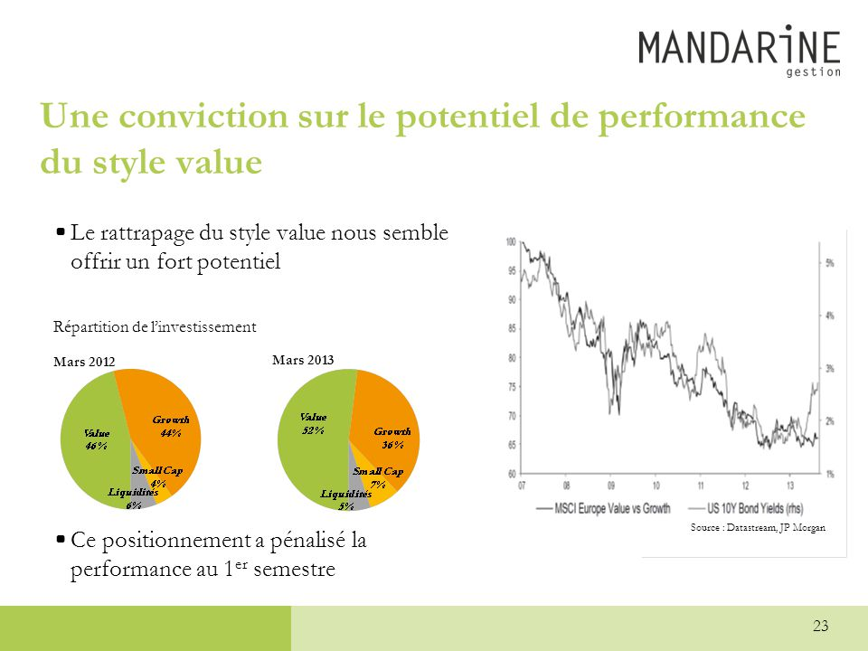 Une conviction sur le potentiel de performance du style value