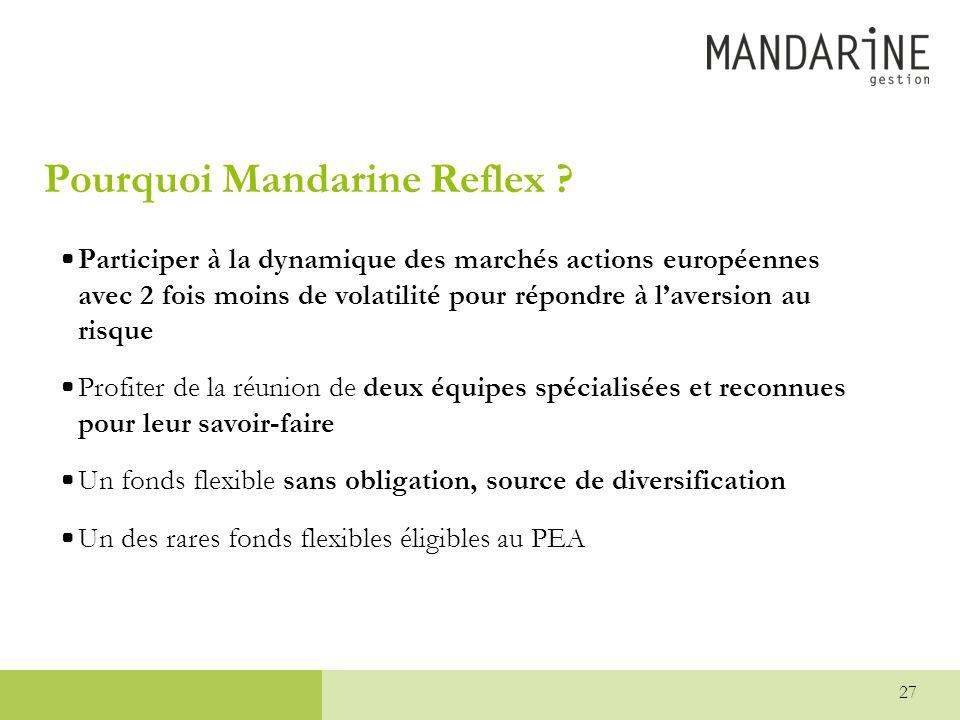 Pourquoi Mandarine Reflex