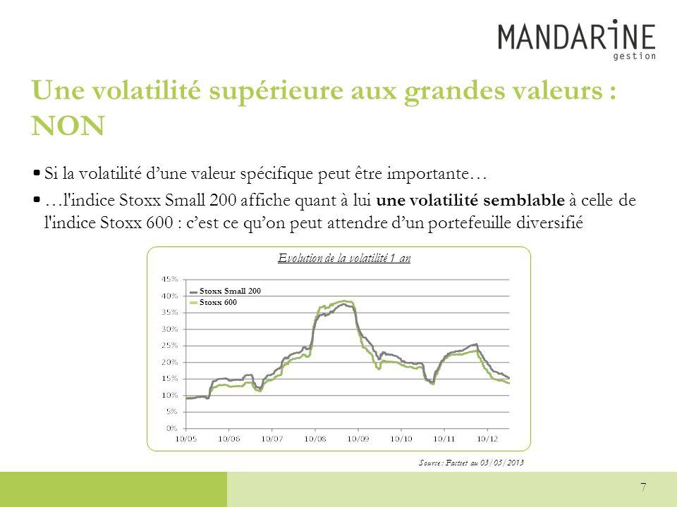 Une volatilité supérieure aux grandes valeurs : NON
