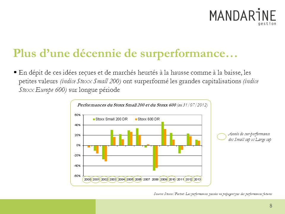 Plus d'une décennie de surperformance…