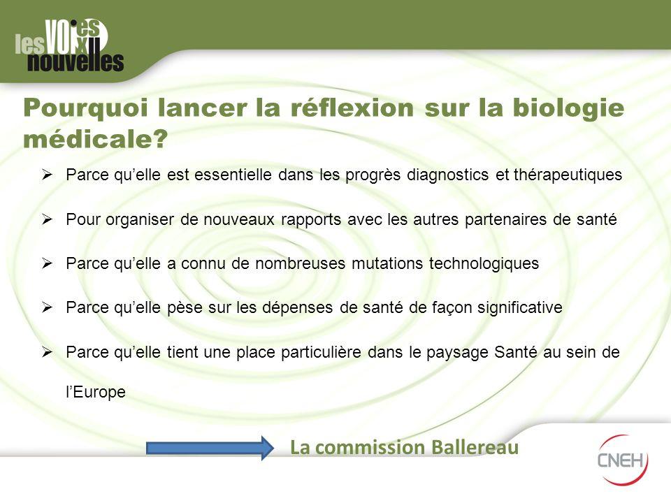 Pourquoi lancer la réflexion sur la biologie médicale