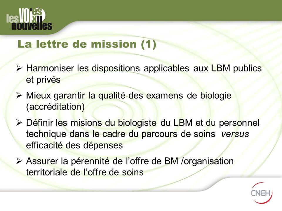 La lettre de mission (1) Harmoniser les dispositions applicables aux LBM publics et privés.