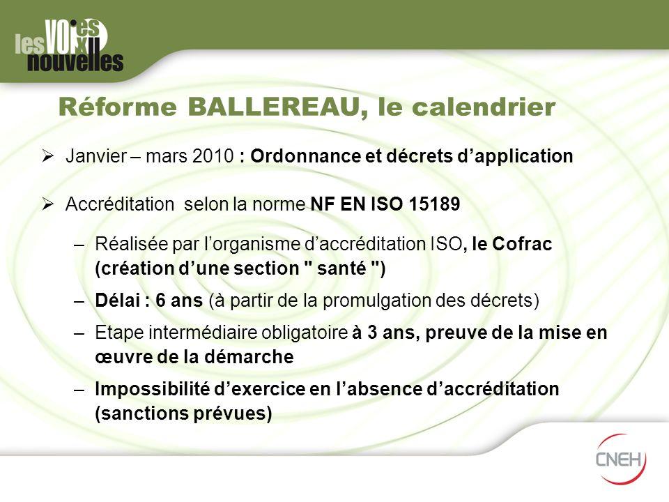 Réforme BALLEREAU, le calendrier