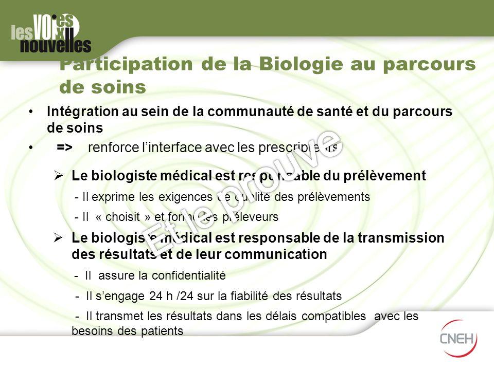 Participation de la Biologie au parcours de soins