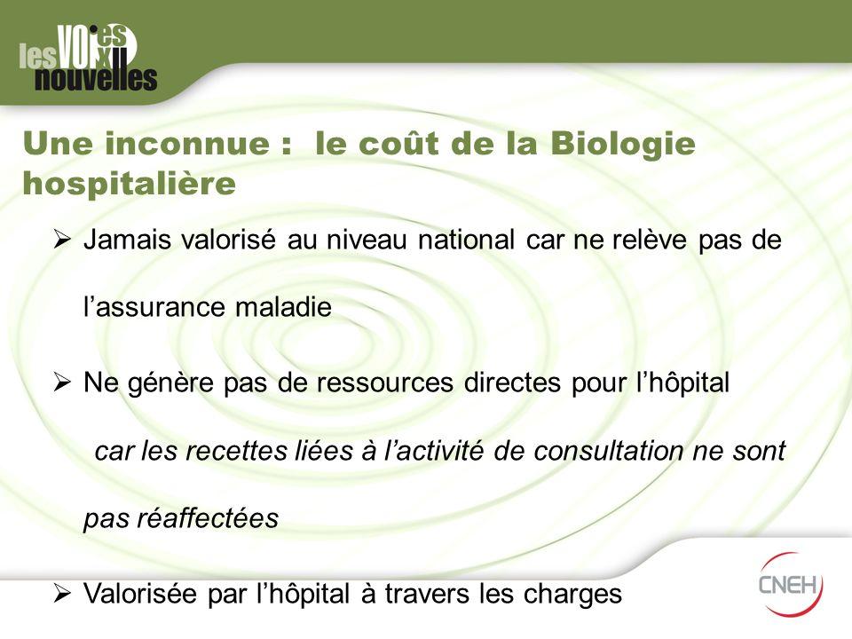 Une inconnue : le coût de la Biologie hospitalière