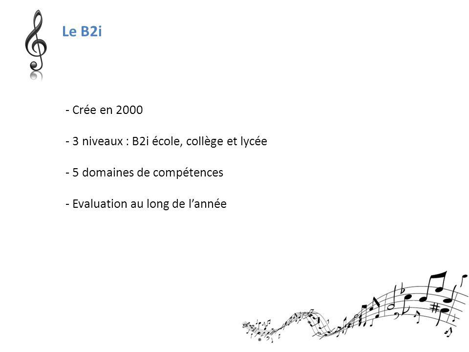 Le B2i - Crée en 2000 - 3 niveaux : B2i école, collège et lycée