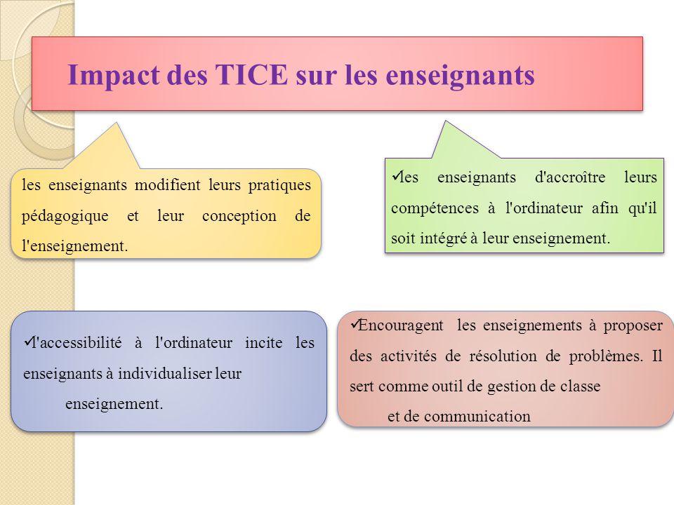 Impact des TICE sur les enseignants