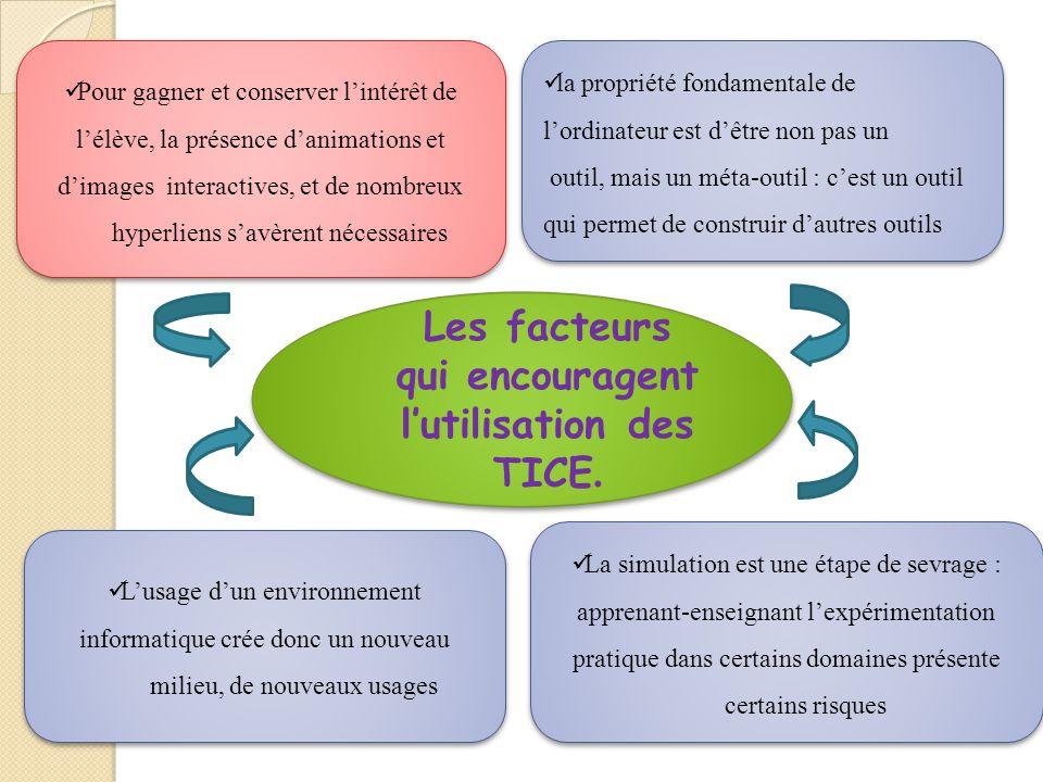 Les facteurs qui encouragent l'utilisation des TICE.