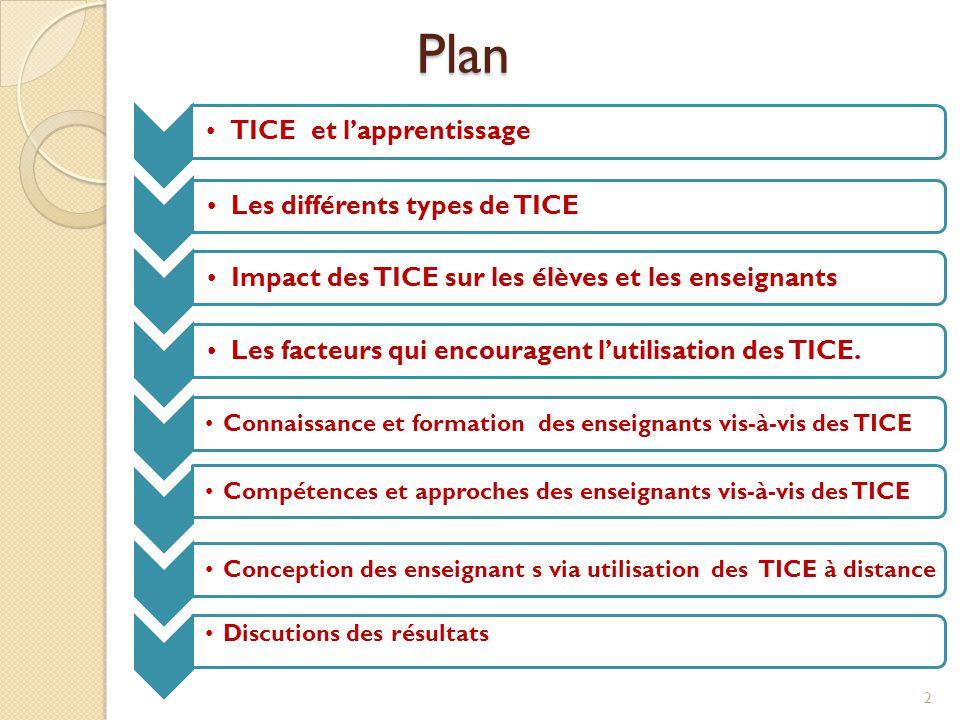 Plan TICE et l'apprentissage Les différents types de TICE
