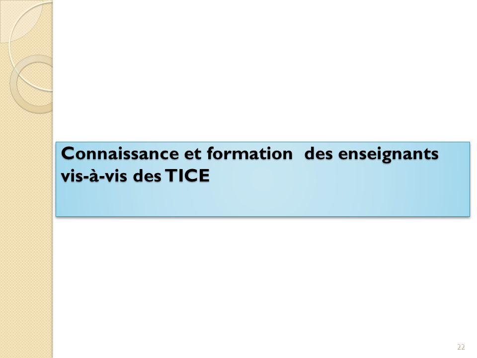 Connaissance et formation des enseignants vis-à-vis des TICE