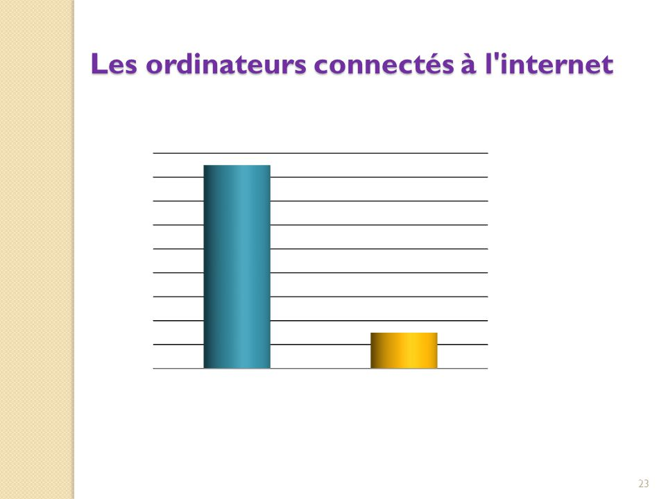 Les ordinateurs connectés à l internet