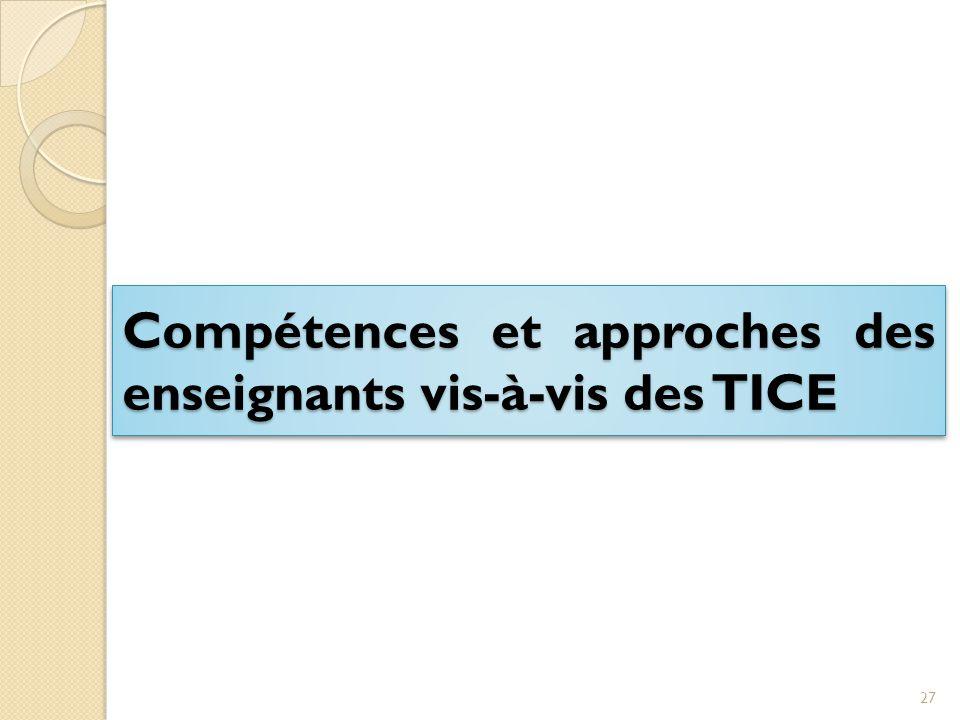Compétences et approches des enseignants vis-à-vis des TICE
