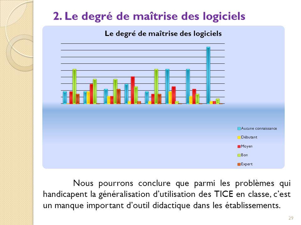 2. Le degré de maîtrise des logiciels