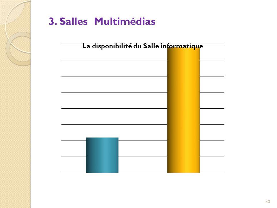 3. Salles Multimédias