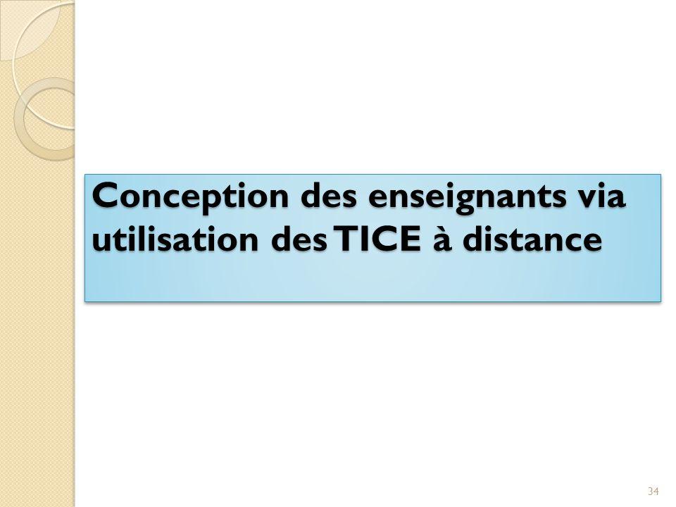Conception des enseignants via utilisation des TICE à distance
