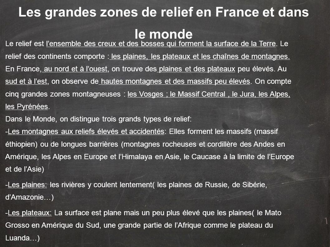 Les grandes zones de relief en France et dans le monde