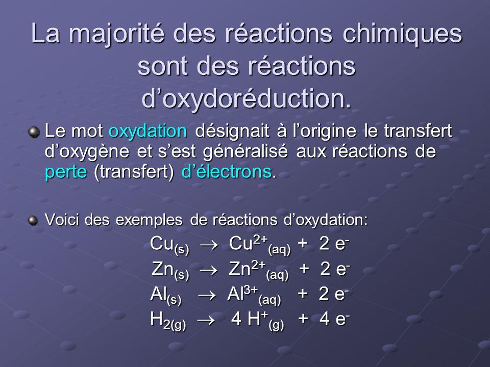 La majorité des réactions chimiques sont des réactions d'oxydoréduction.