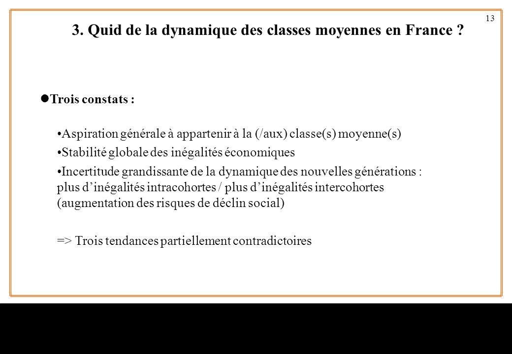 3. Quid de la dynamique des classes moyennes en France