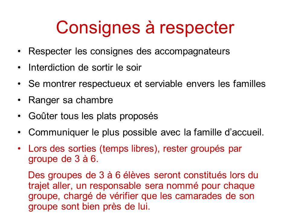 Consignes à respecter Respecter les consignes des accompagnateurs
