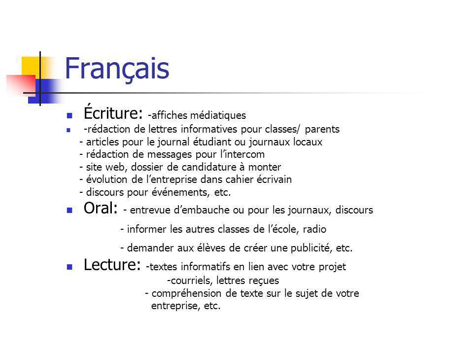 Français Écriture: -affiches médiatiques