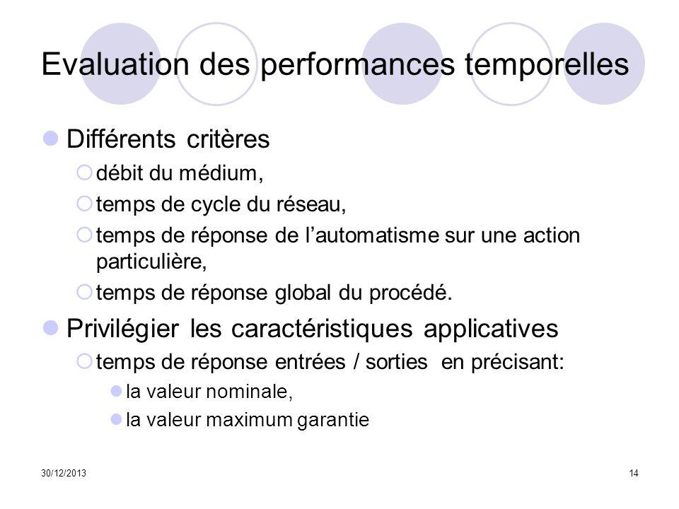 Evaluation des performances temporelles