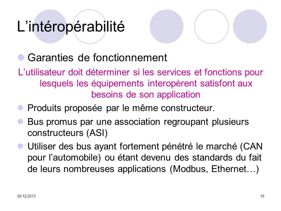 L'intéropérabilité Garanties de fonctionnement