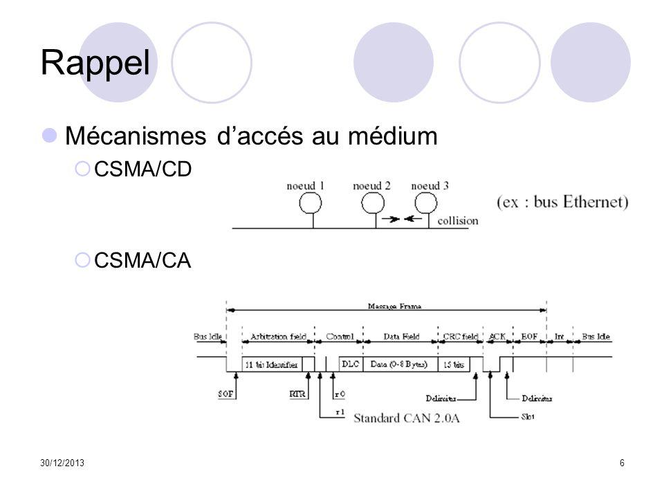 Rappel Mécanismes d'accés au médium CSMA/CD CSMA/CA 25/03/2017