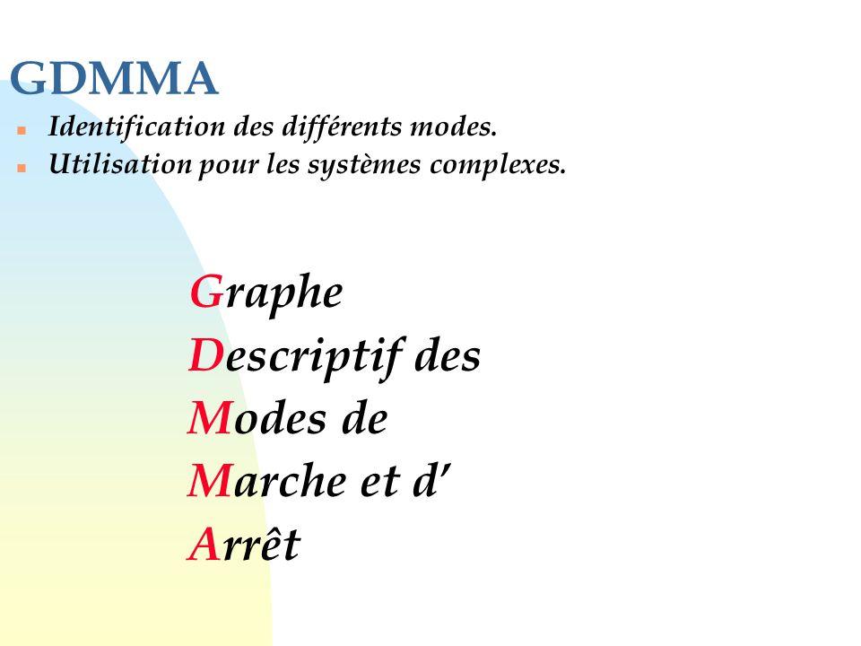 GDMMA Graphe Descriptif des Modes de Marche et d' Arrêt