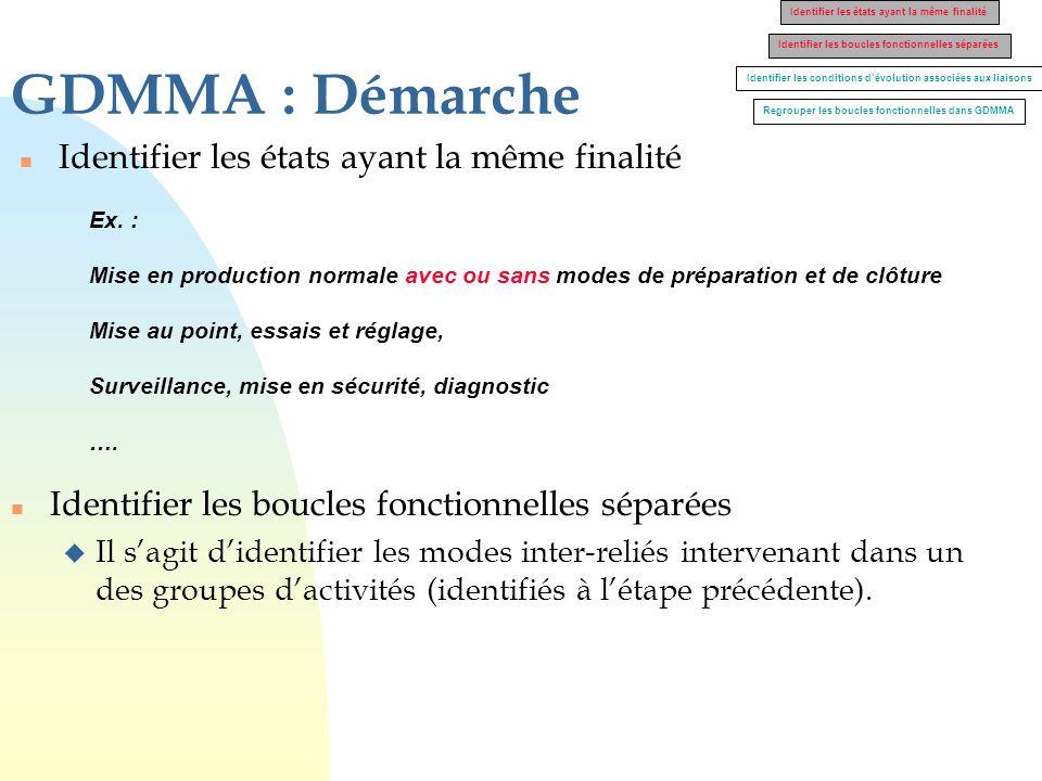 GDMMA : Démarche Identifier les états ayant la même finalité