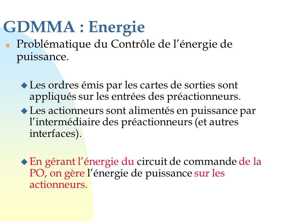 GDMMA : Energie Problématique du Contrôle de l'énergie de puissance.
