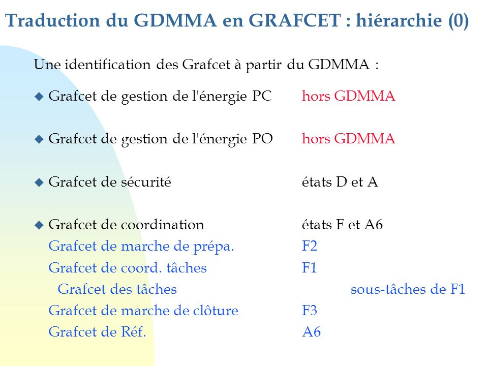 Traduction du GDMMA en GRAFCET : hiérarchie (0)