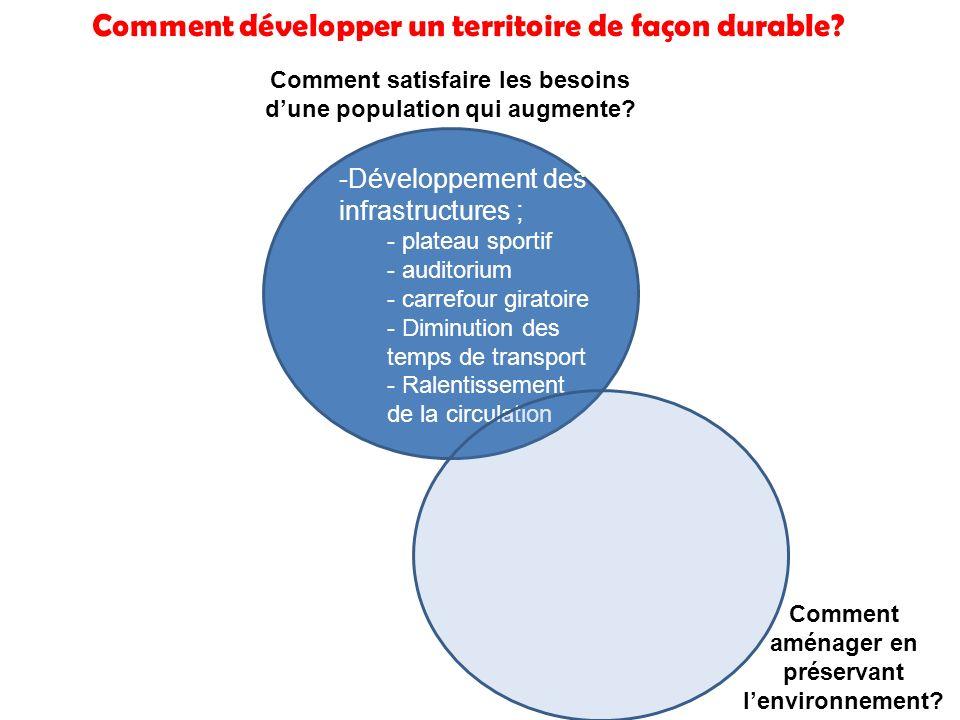 Comment développer un territoire de façon durable