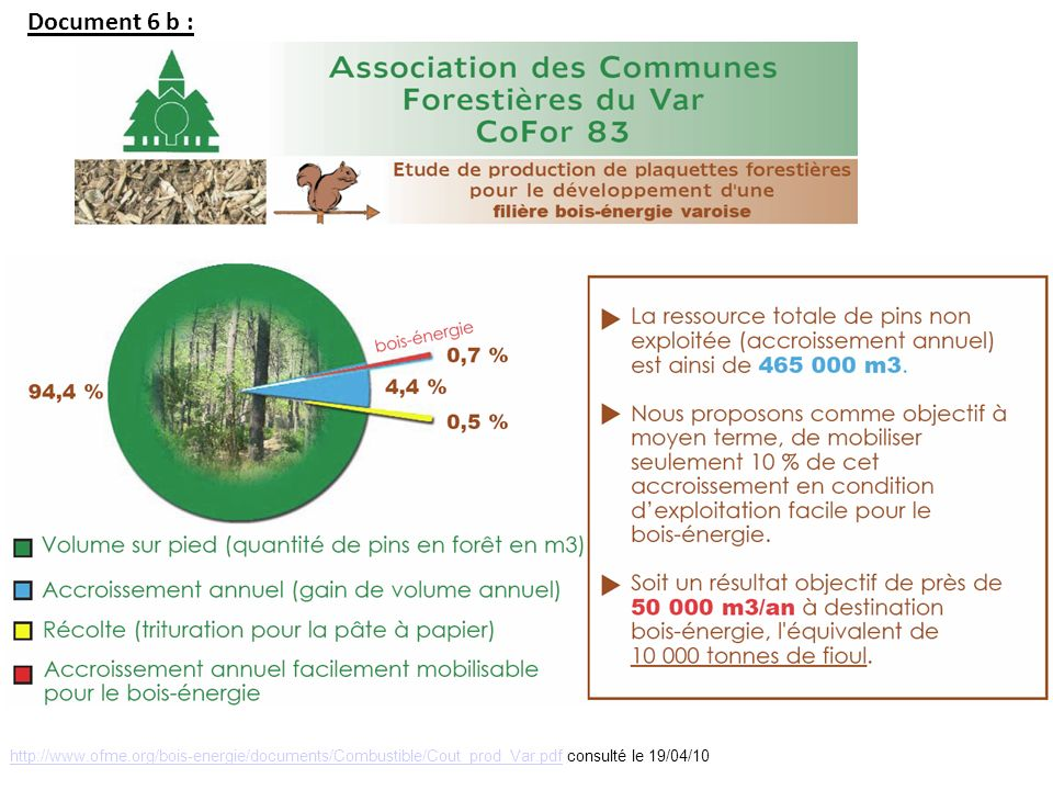 Document 6 b : http://www.ofme.org/bois-energie/documents/Combustible/Cout_prod_Var.pdf consulté le 19/04/10.