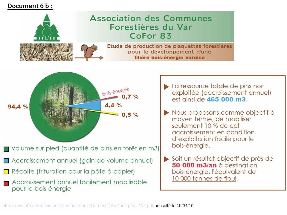 Document 6 b :http://www.ofme.org/bois-energie/documents/Combustible/Cout_prod_Var.pdf consulté le 19/04/10.
