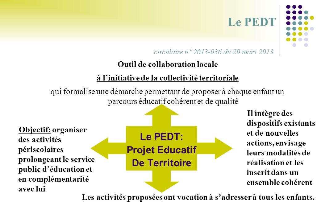 Le PEDT Le PEDT: Projet Educatif De Territoire
