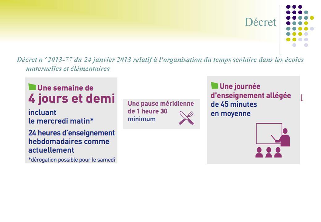 DécretDécret n° 2013-77 du 24 janvier 2013 relatif à l organisation du temps scolaire dans les écoles maternelles et élémentaires.