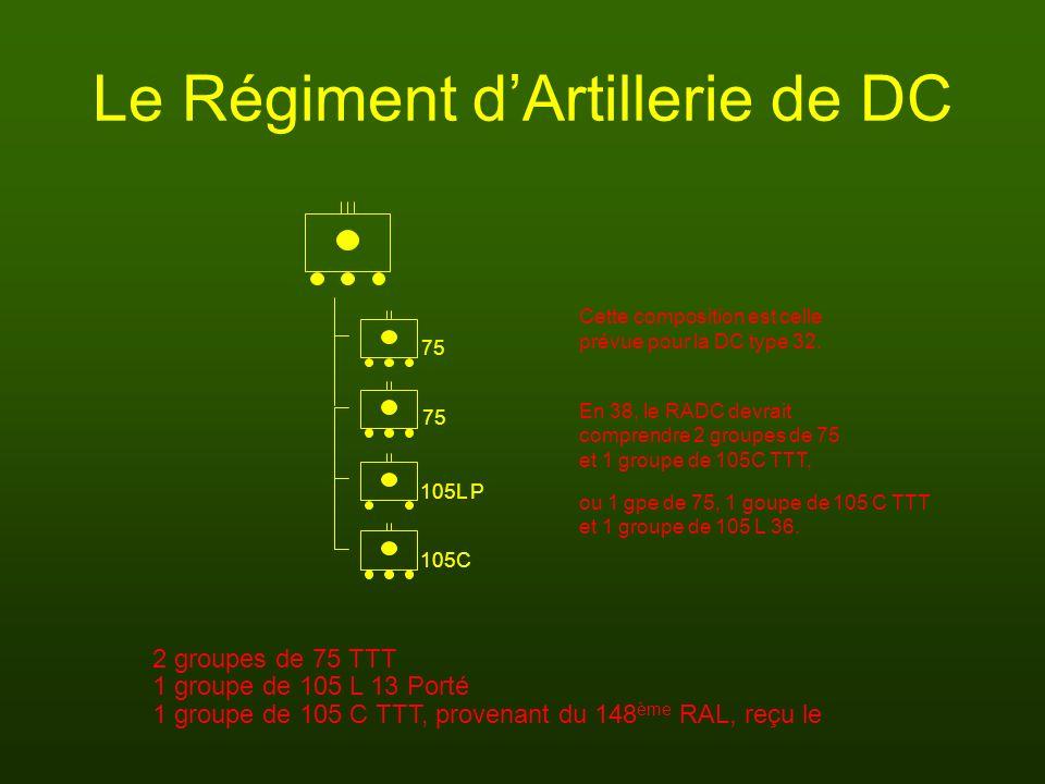 Le Régiment d'Artillerie de DC