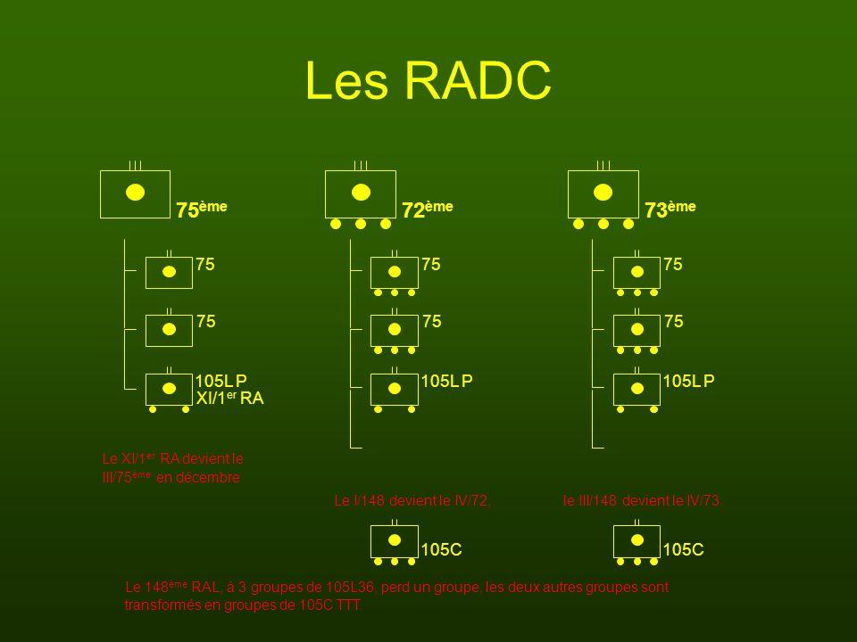 Les RADC 75ème 72ème 73ème 75 75 75 75 75 75 105L P 105L P 105L P