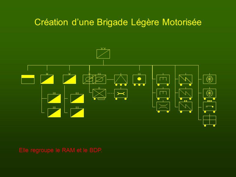 Création d'une Brigade Légère Motorisée