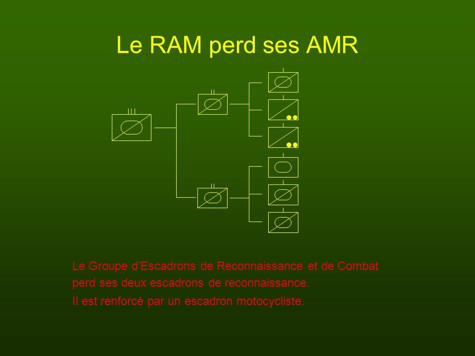 Le RAM perd ses AMR Le Groupe d'Escadrons de Reconnaissance et de Combat. perd ses deux escadrons de reconnaissance.