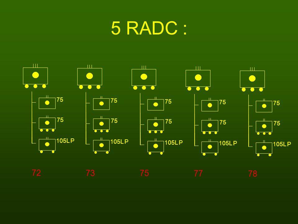 5 RADC : 75 75 75 75 75 75 75 75 75 75 105L P 105L P 105L P 105L P 105L P 72 73 75 77 78