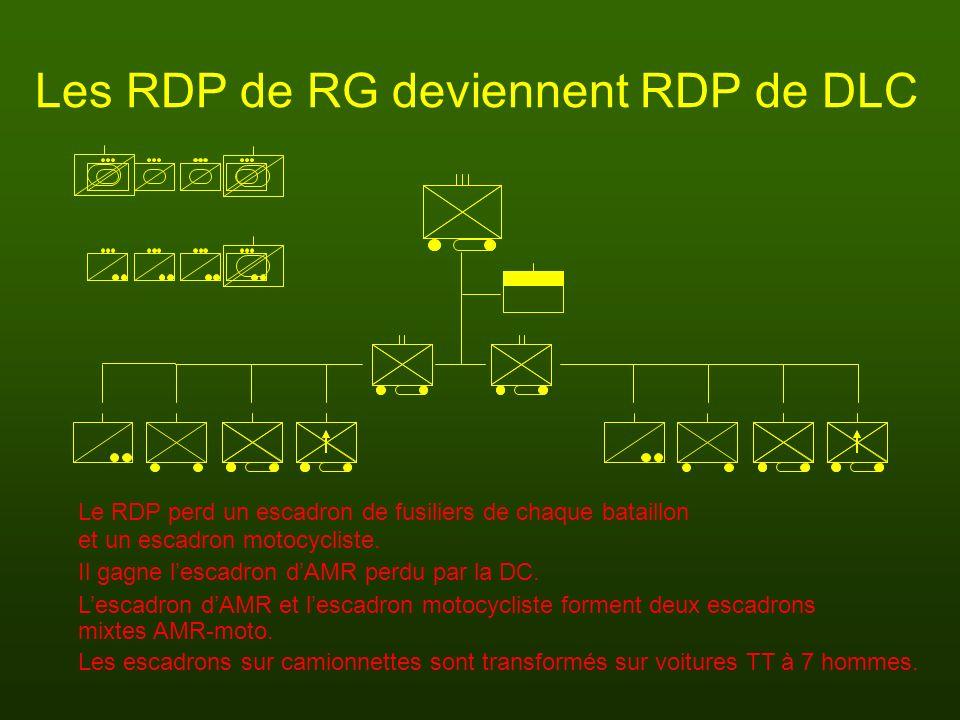 Les RDP de RG deviennent RDP de DLC