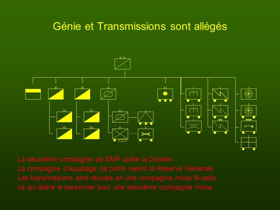 Génie et Transmissions sont allégés