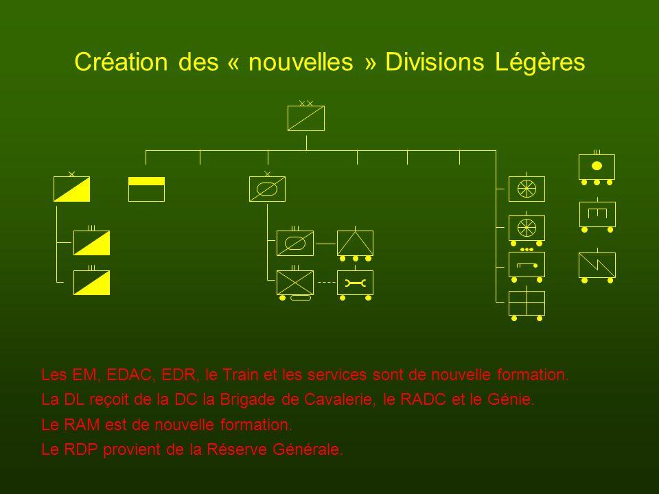 Création des « nouvelles » Divisions Légères